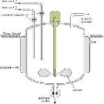 326853x150 - دانلود پروژه درس اقتصاد و طراحی راکتور